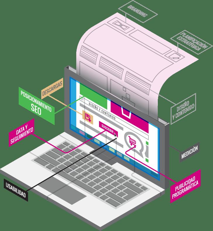 infografia-desarrollo-web